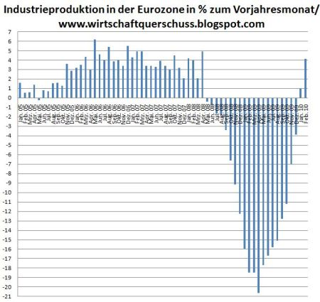 13-eu-industrieproduktion-jpg1